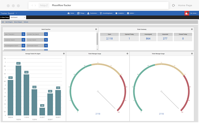 Dashboards and Widgets