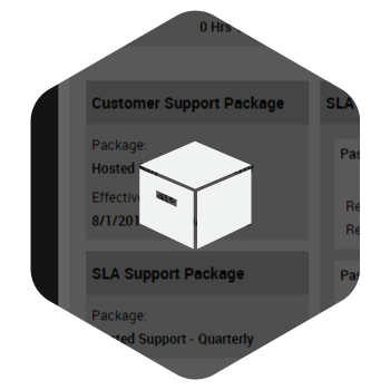 Unlimited SLA Packages
