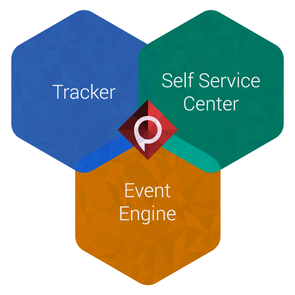 PhaseWare Tracker Suite